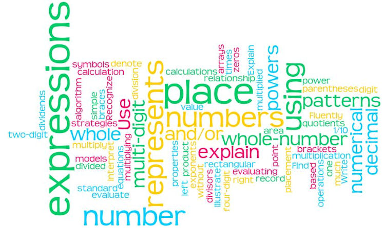 Unit 1- Place Value through Decimals and Order of Operations - Mrs - place value unit