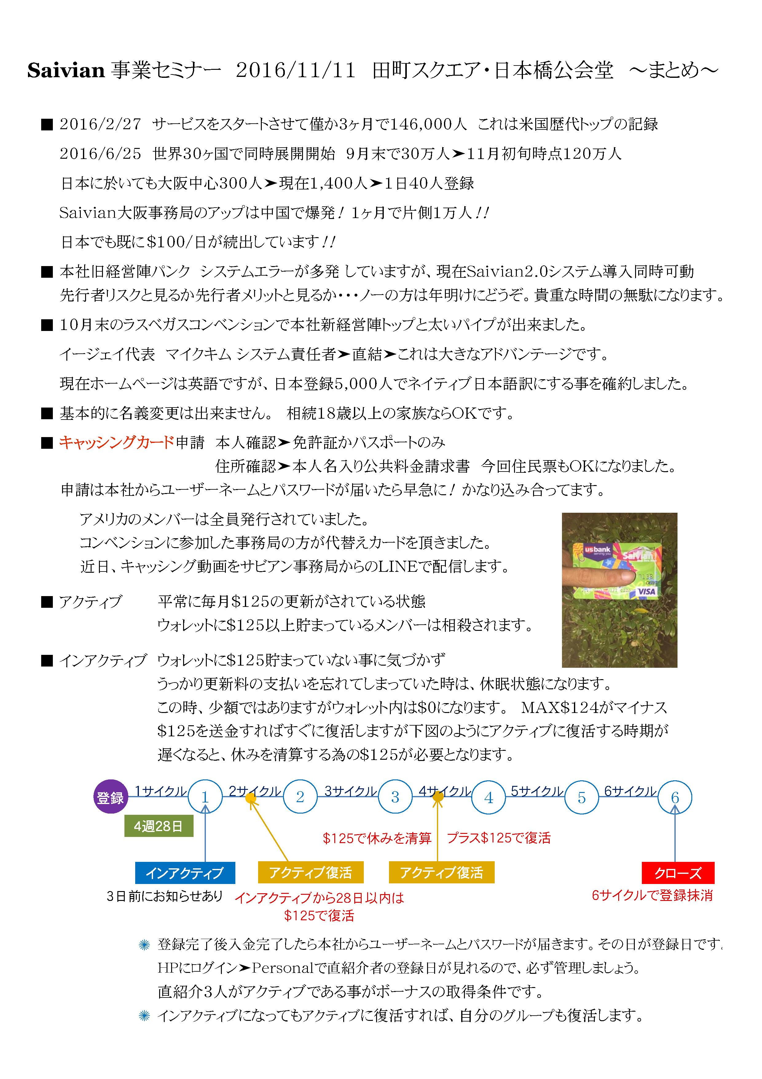 サビアン東京セミナー
