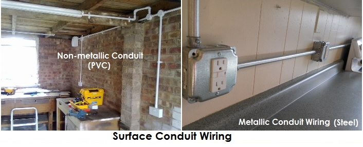How to Install Concealed Conduit Electrical Wiring System Properly