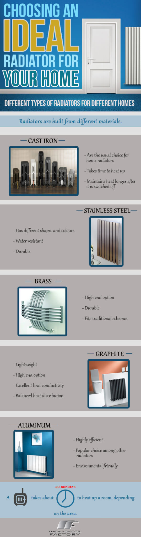 CHOOSING AN IDEAL RADIATOR FOR YOUR HOME