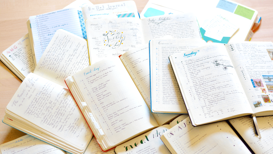 20 Inspiring Ways To Use Your Bullet Journal Happy Body
