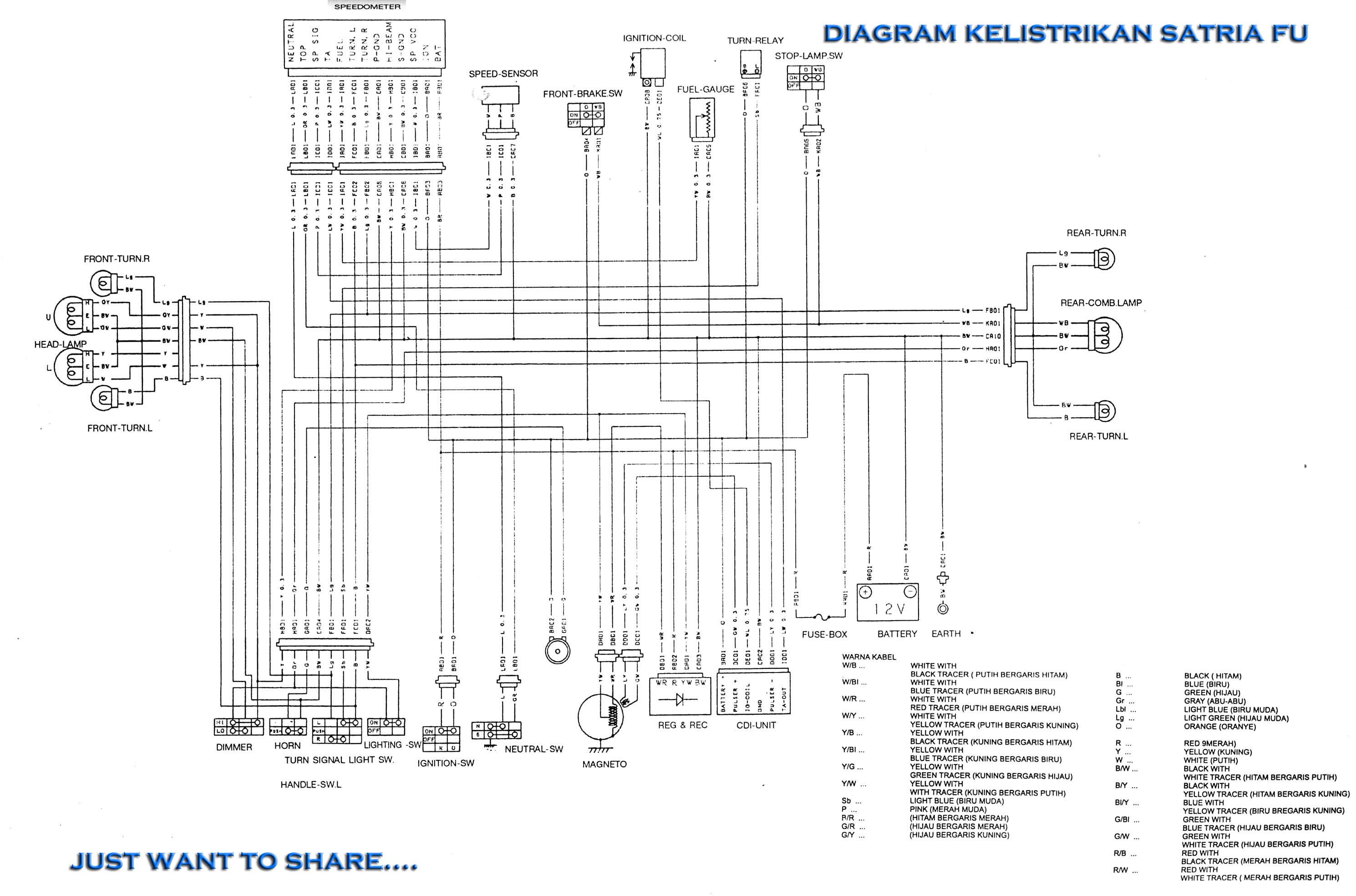 wiring diagram kelistrikan mobil panther