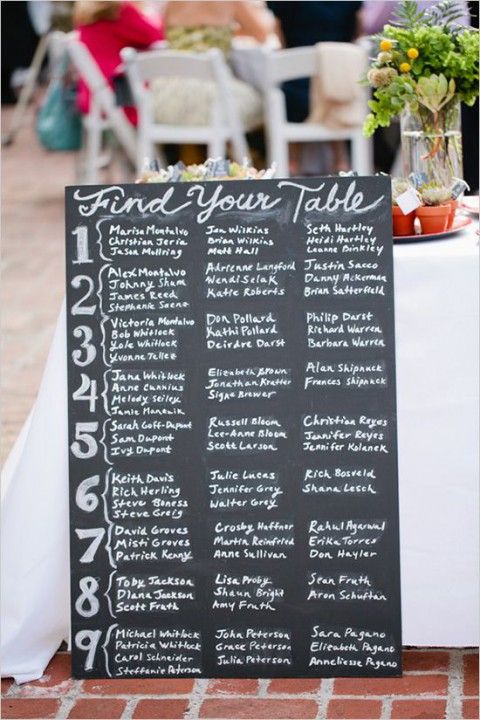 107 Original Wedding Seating Chart Ideas HappyWedd
