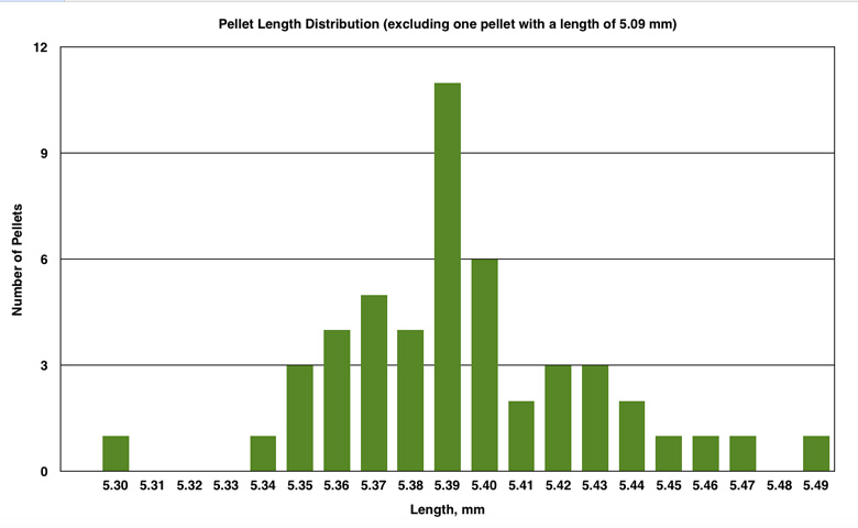 √ RWS Hobby 70 Grain 177 Caliber Pellet Test Review