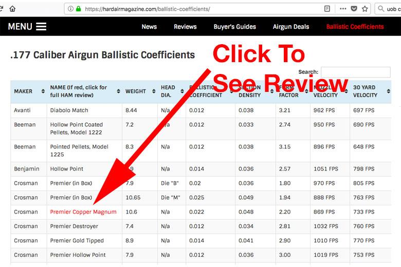 The Best Airgun Ballistics Source Is Now Even Better Plus a BC