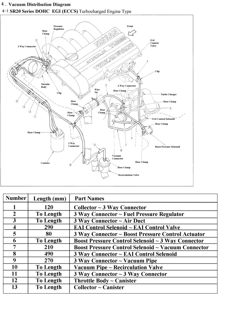 S13 Ka24de Wiring Harness Diagram - Wiring Solutions