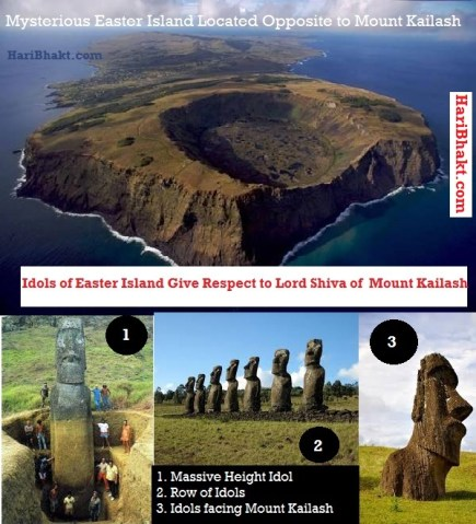 Easter island mysteries controlled by Mount Kailash