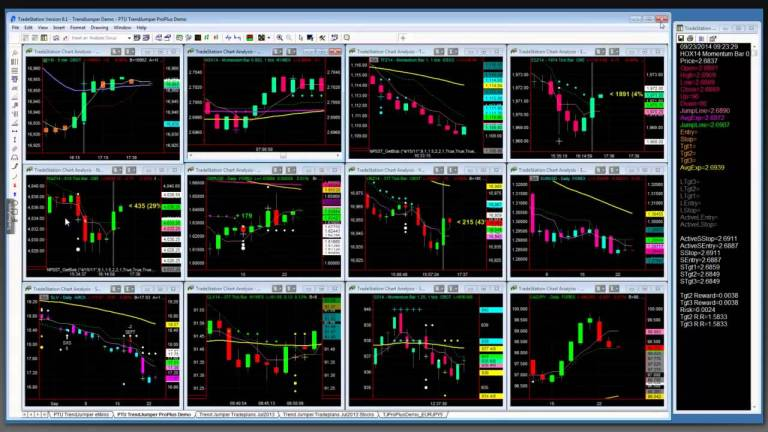 How to Trade With A Small Account. The Fastest Path To A Larger Account