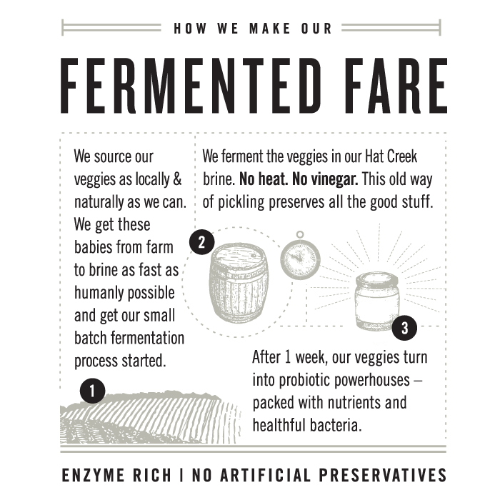 Hat Creek's Fermented Fare