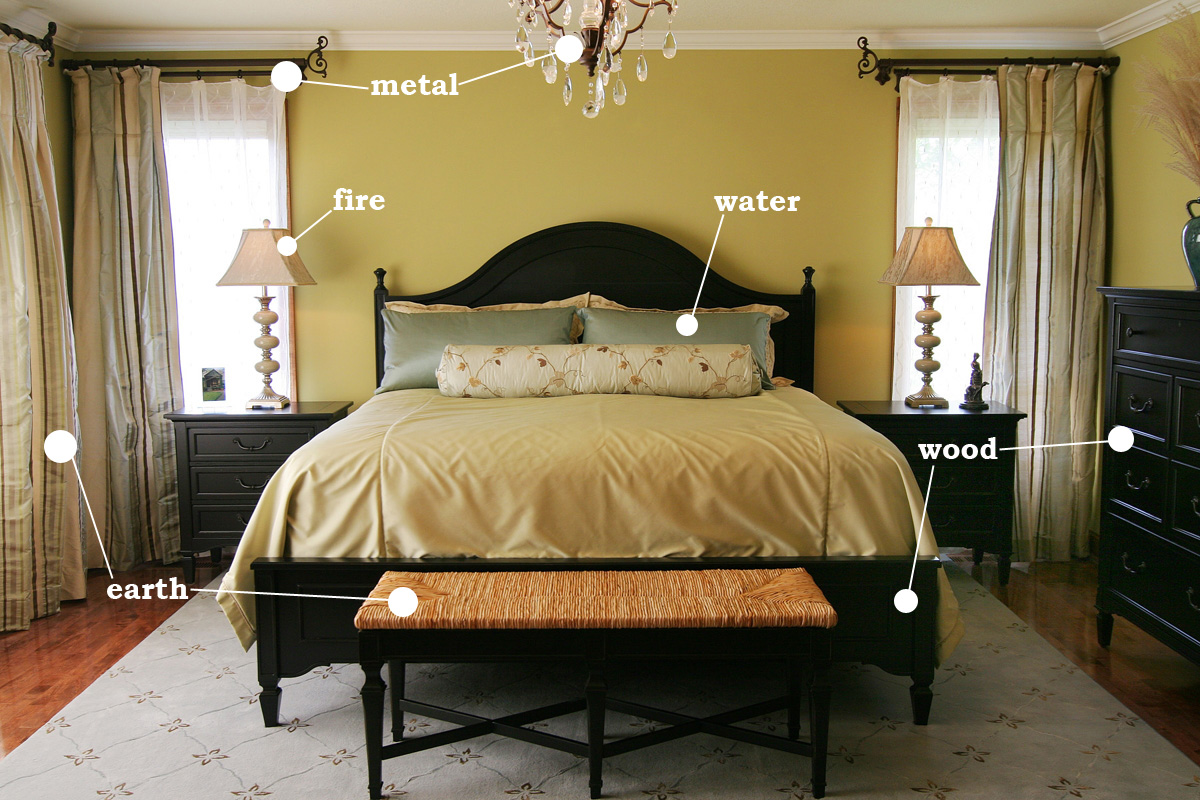 Small Bedroom Paint Ideas Pictures Feng Shui A Design Blog