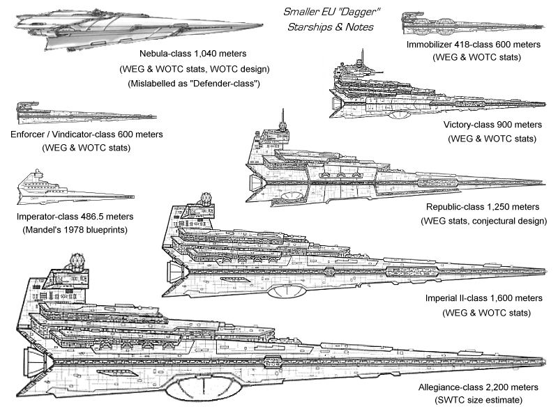 vaisseaux2jpg (800×600) Imperial Navy Pinterest Star, Star - request for time off form