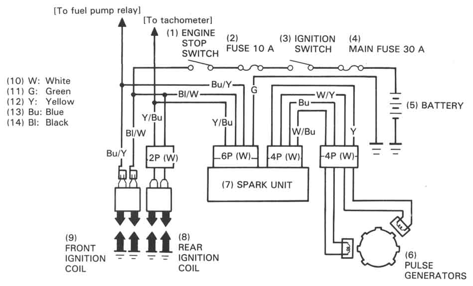 Chrysler Ignition Coil Wiring Diagram Electrical Circuit