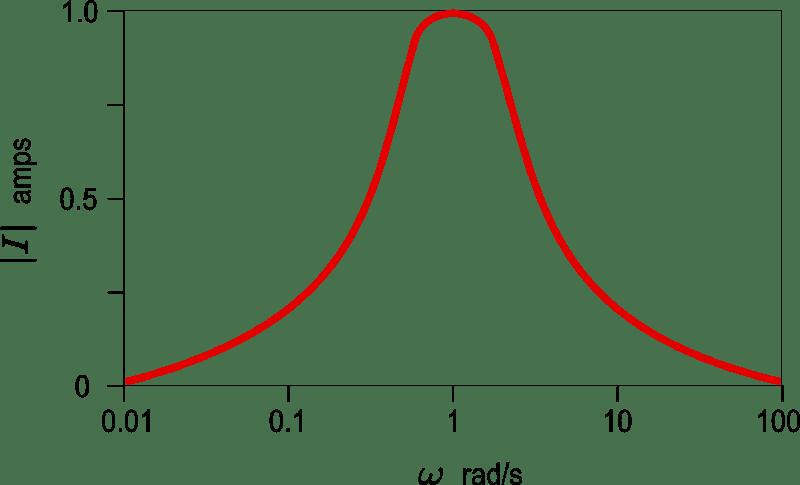 mathematical analysis of series circuits