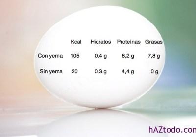 Cuántas calorías tiene un huevo con y sin yema?