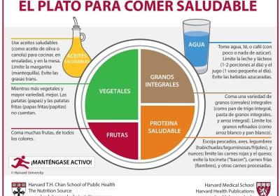Alimentos para bajar la presión arterial