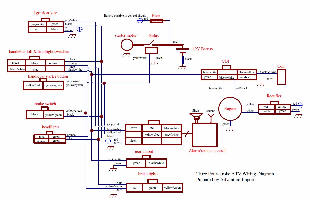 Rts Motor Wiring Diagram Auto Electrical Cvr Starter Fibaro Roller Shutter 2