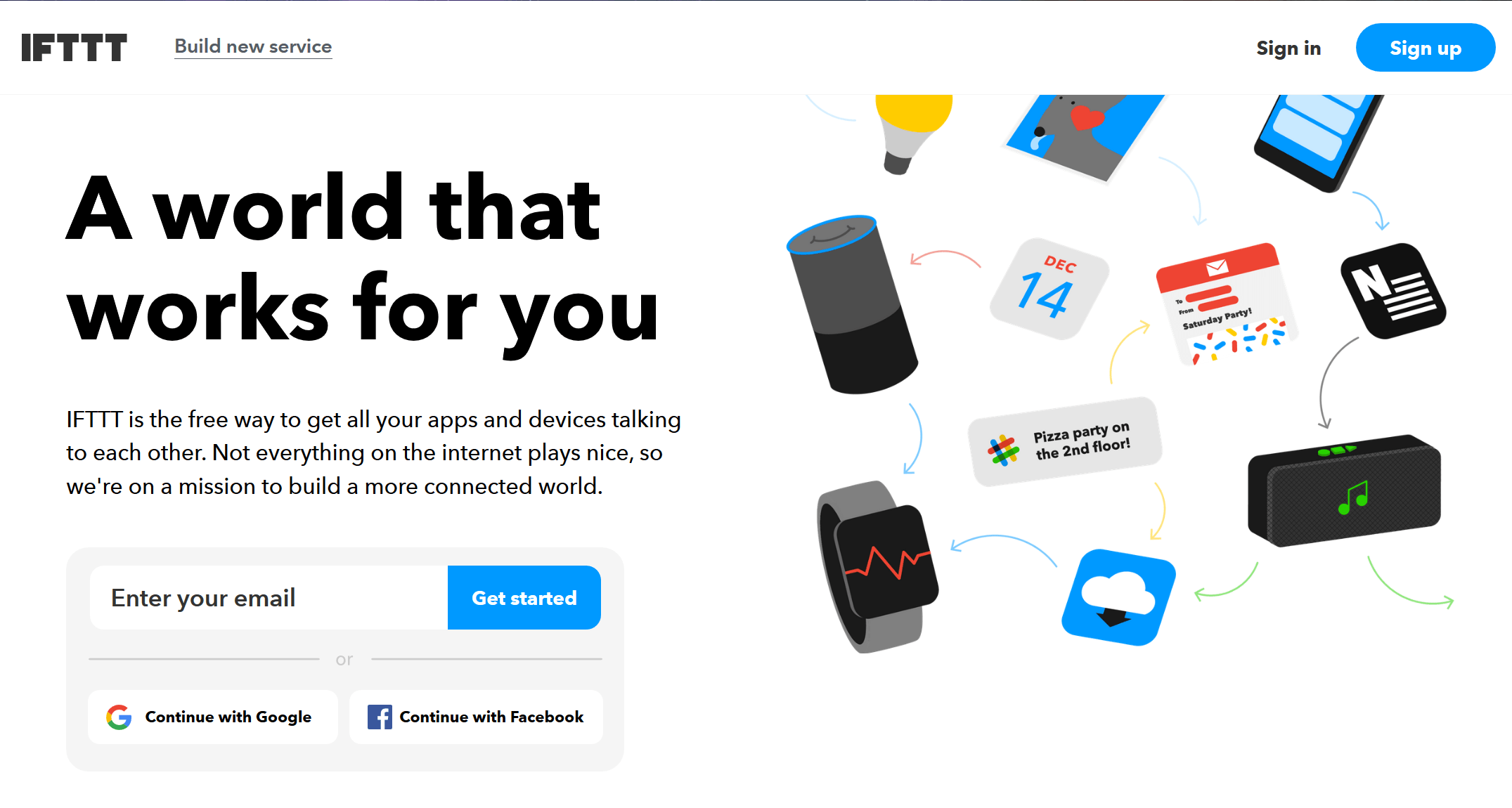 Ifttt Homematic Hconnect Alexa Smarthome Skill Homematic Integration
