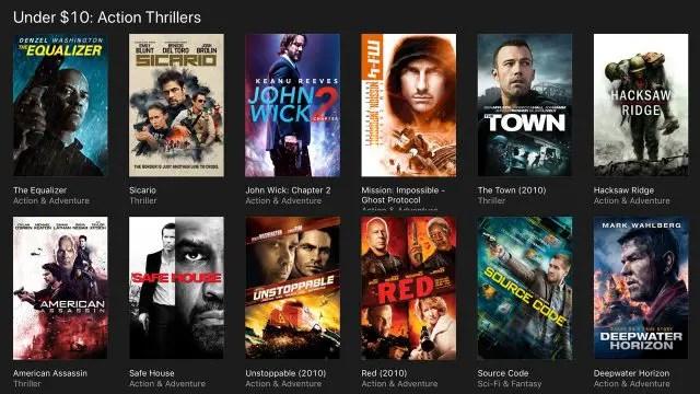 iTunes Top 5 Movies in December 2018 with iTunes Certificate Code