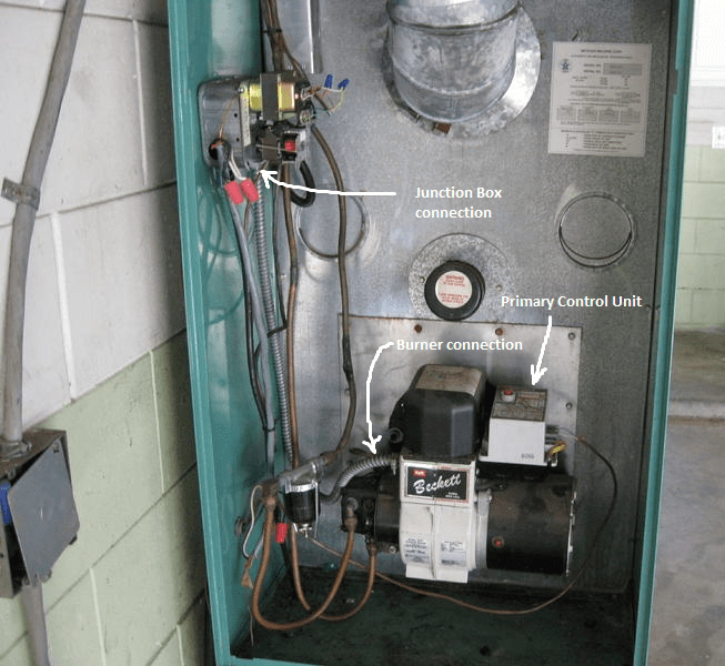 Wiring Diagram For Armstrong Furnace Wiring Diagram For