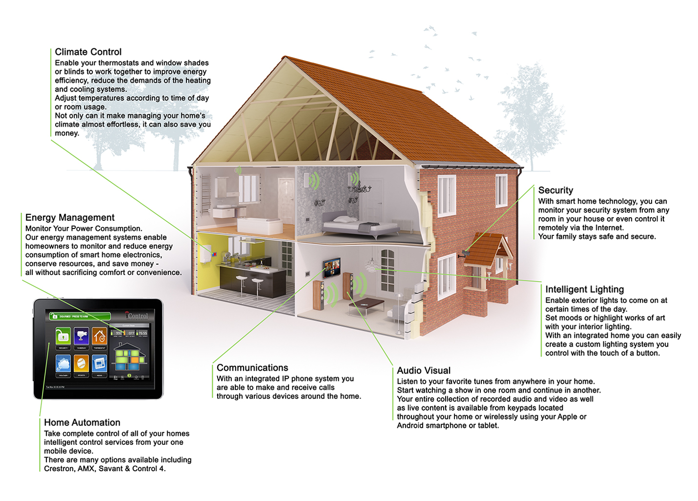 Smart Home Installation Smart Home Installation Companies In Berkshire, Reading
