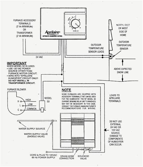 wiring diagram aprilaire 600 humidifier