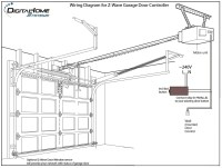 Genie Garage Door Opener Sensor Wiring Diagram Collection ...