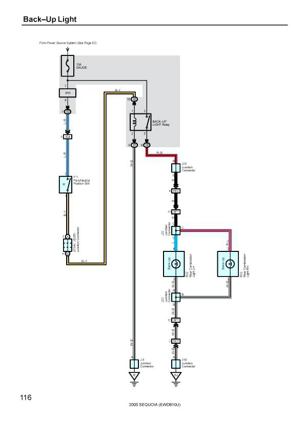 wiring harness components design