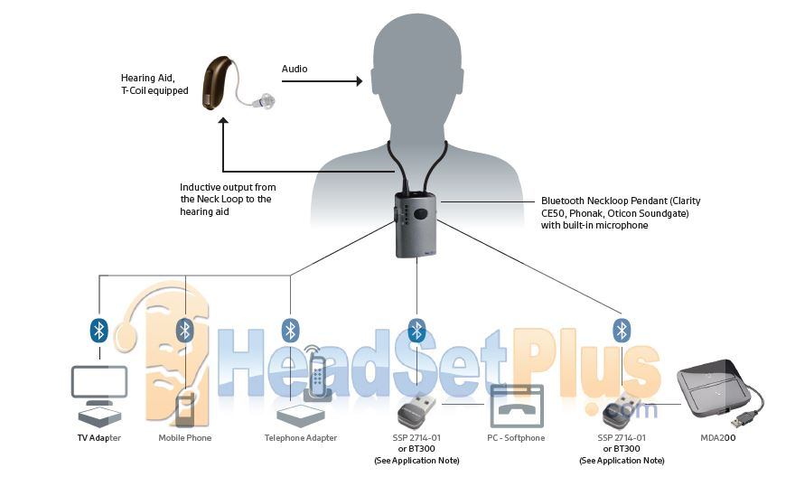 cisco headsets rj9 wiring diagram