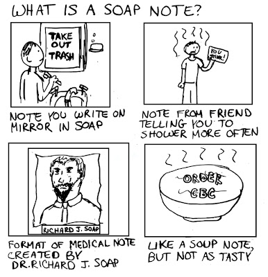 SOAP Notes Essays, Opinions and Curated News for the Health - soap note