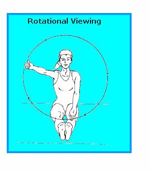 ROTATIONAL VIEWING