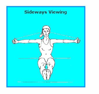 SIDEWAYS VIEWING
