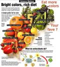 Brightly Colored Fruits and Vegetables May Help ALS