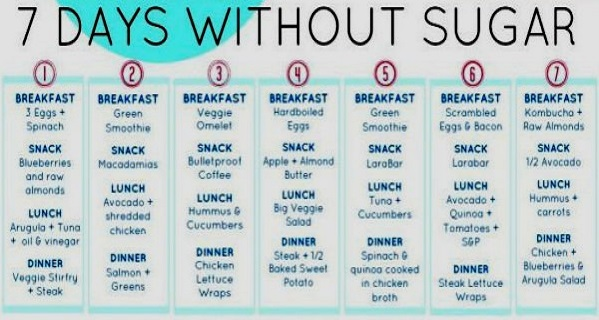 Sugar Detox One Week Meal Plan - HealthInaSecond - healthy weekly meal plans