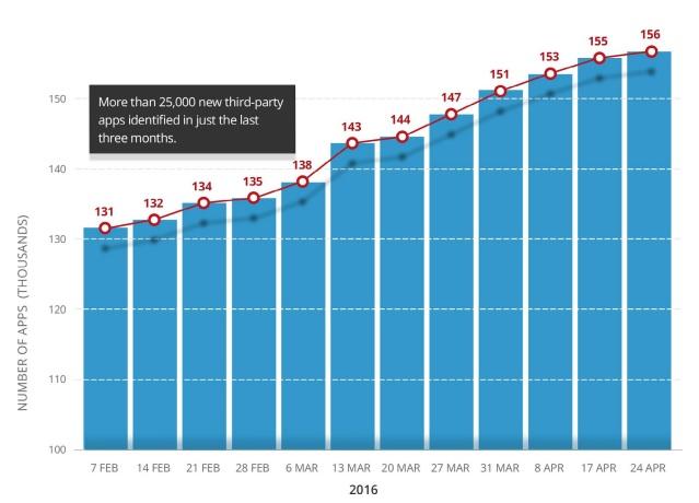 Dagensdiabetesse - Det senaste inom diabetologi - Dagensdiabetesse