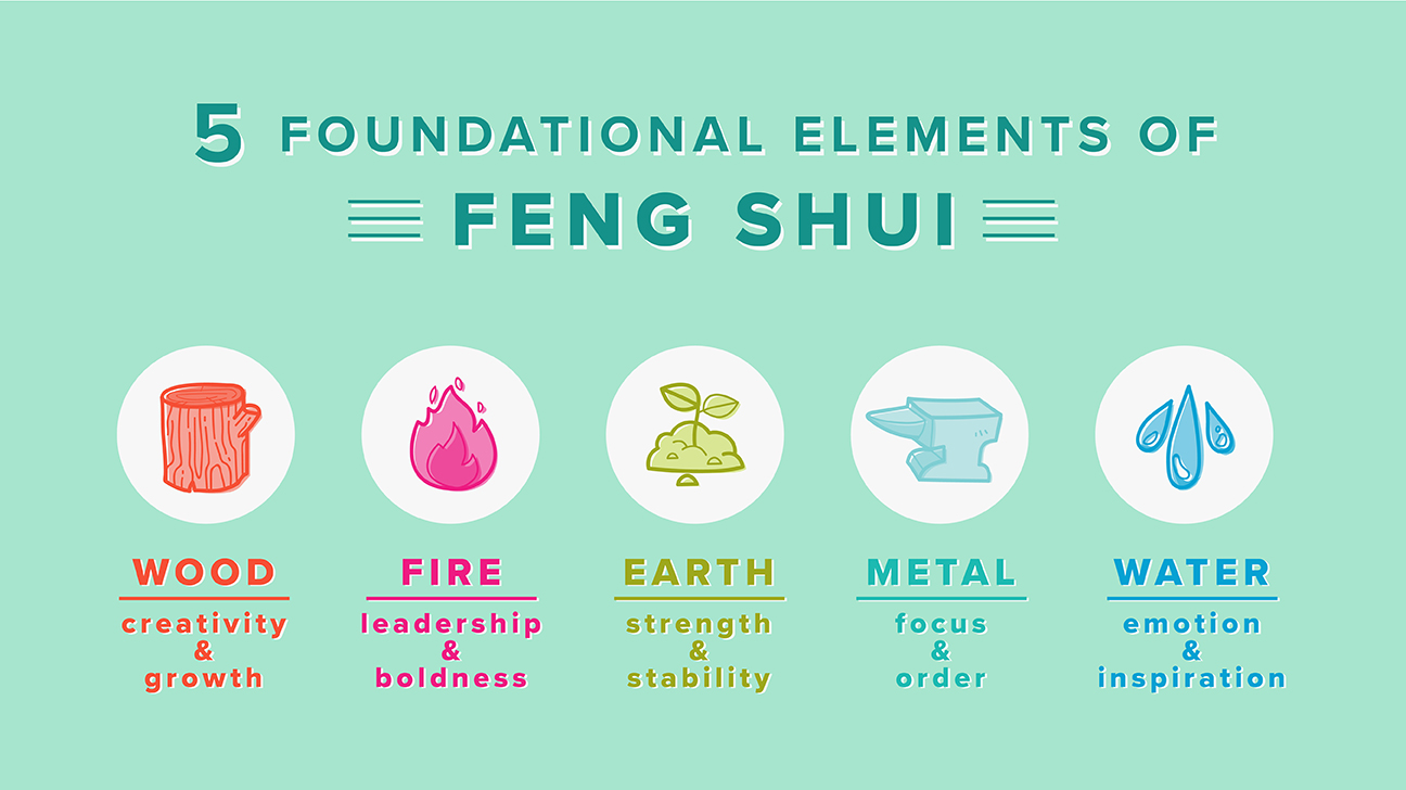 Fengh Shui Most Important Feng Shui Tips For Your Home And Life