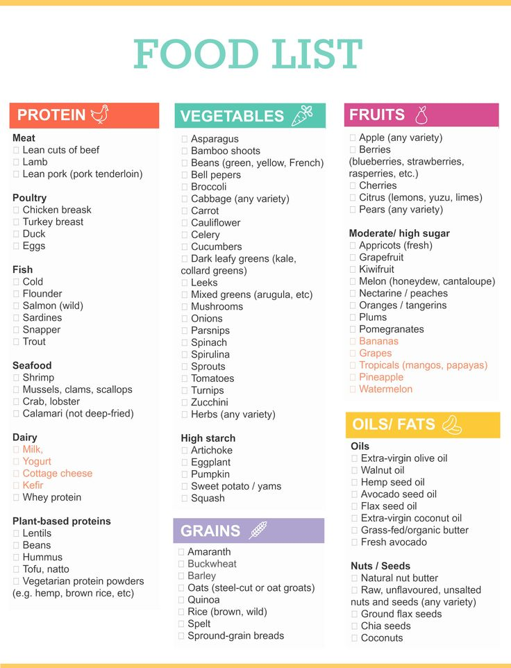healthy grocery list \u2013 HealthMPowers