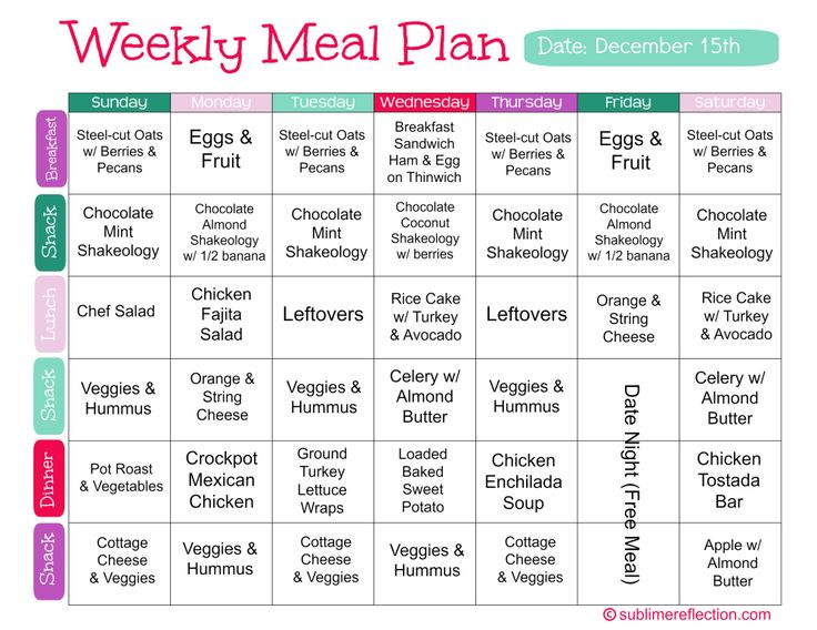 monthly diet plan