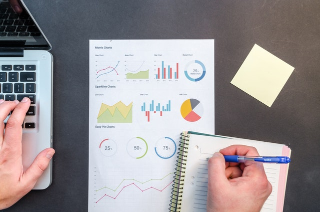 What is Sales Performance Analysis? Call Centre and Sales Training - sales analysis