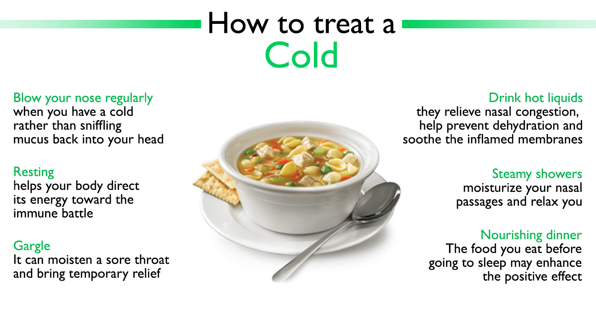 How To Treat Cough Naturally
