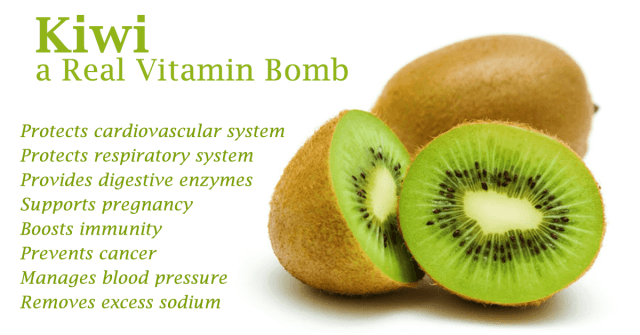 Kiwi_Real_Vitamin_Bomb