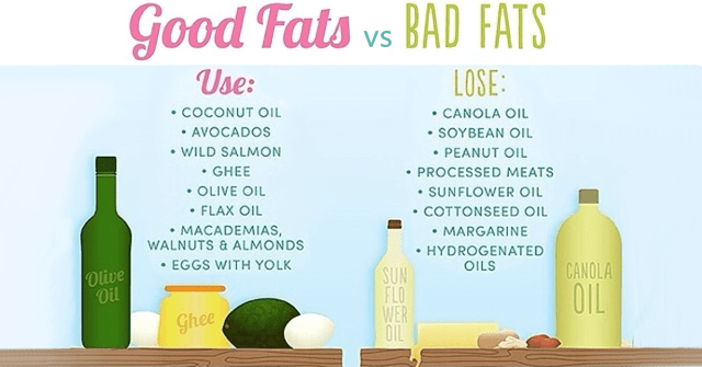 saturated_fats