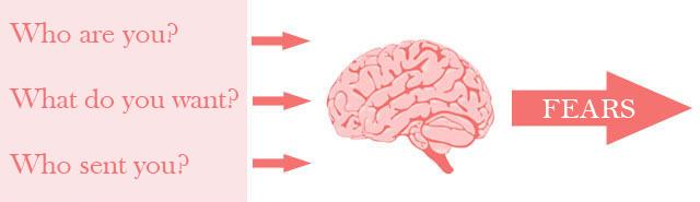 psychological trick