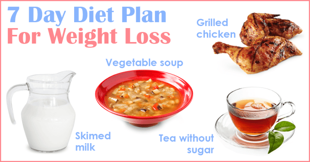 lose weight in seven days