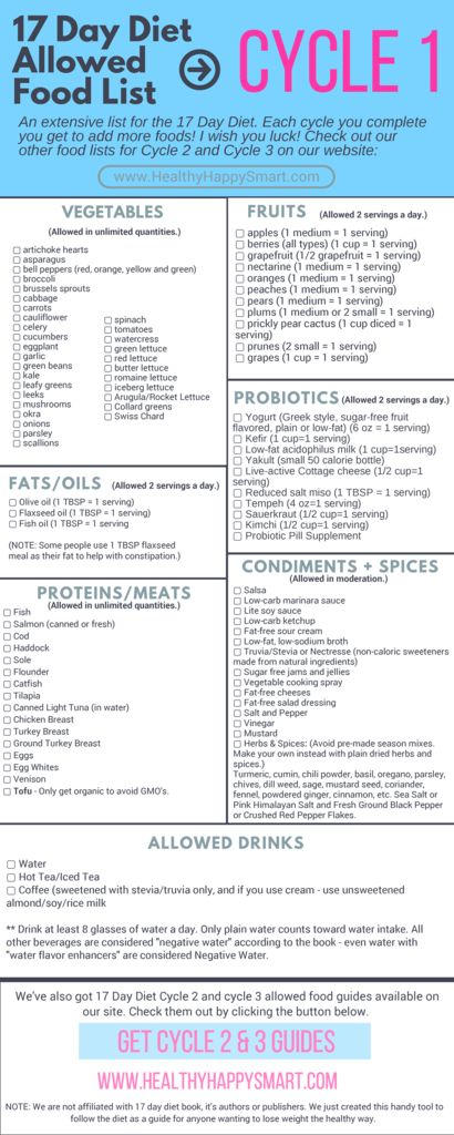 17 Day Diet cycle 1 Allowed Food List - grocery list - - Free - white paper pdf