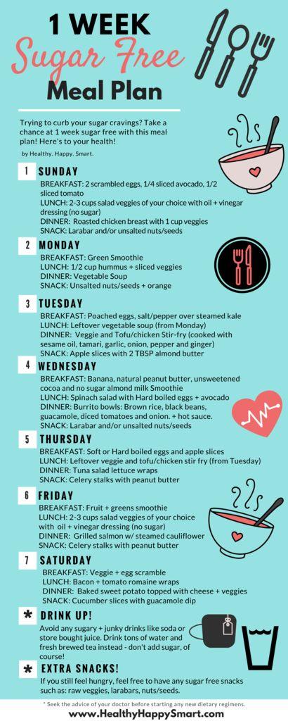 Sugar Free Diet Plan - 1 week meal plan PDF \u2022 HealthyHappySmart - breakfast lunch and dinner meal plan for a week