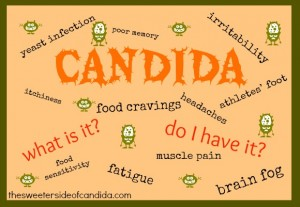 candida-symptoms