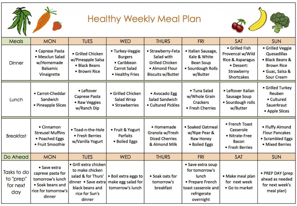 healthy weight loss diet - healthy o healthy - weight loss planner