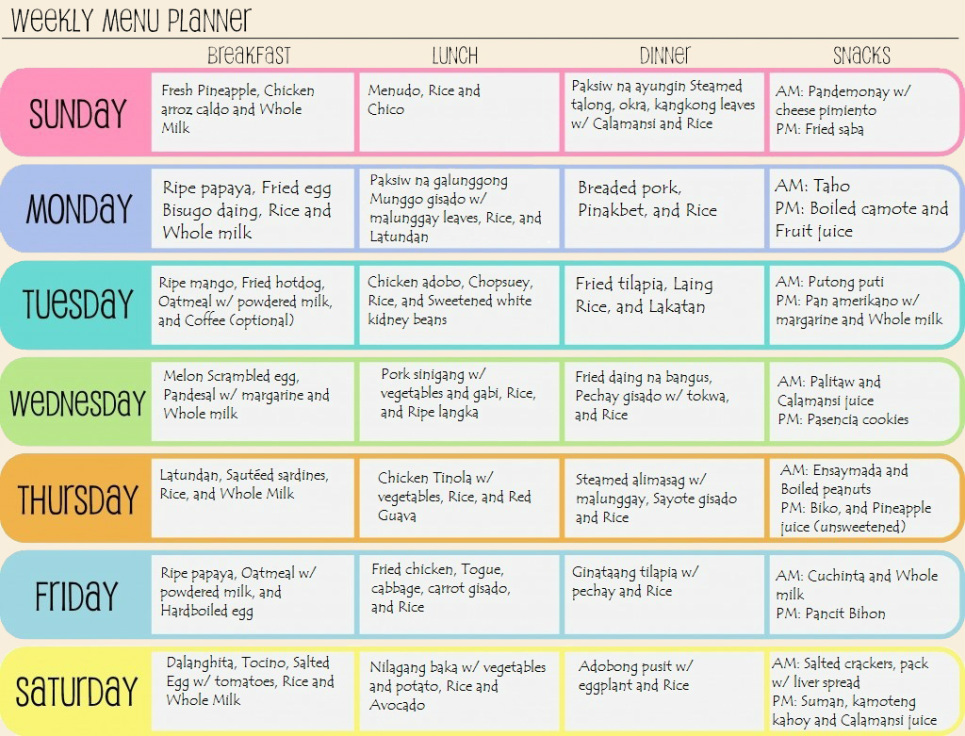 healthy eating plan for healthy life - healthy o healthy - weekly healthy meal plan