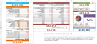 Fix-N-Flip Rehab Analyzer for Excel