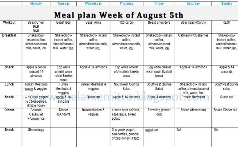 Meal Plans for Weight Loss - sample meal planning